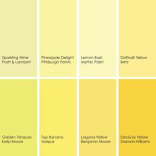 lemon yellow paint 23 semi opaque lemon yellow 1 gallon auto air