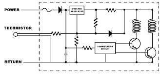 engaging figure rmal speed control different methods to control