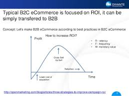 Magento B2b E Commerce Platform B2c E Commerce B2b E Commerce Inspirations And Implementations On Magento By Divante