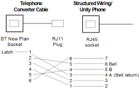 telephone converter cables