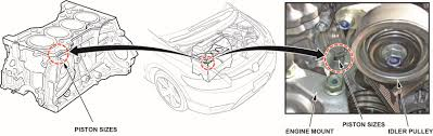 lexus recall oil hose warranty extension sticking rings resulting in high engine oil