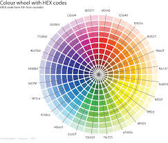 colour wheel with hex codes jpg 1600 1361 photoshop