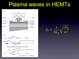 physical phenomena for terahertz electronic devices ppt video