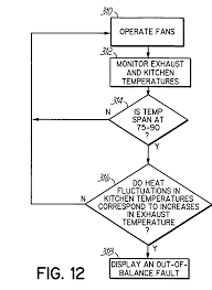 patent us7048199 kitchen exhaust optimal temperature span system