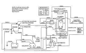 snapper yz145332bve 33 14 5 hp ztr yard cruiser series 2 parts