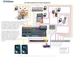 a performance sound system wiring diagram sound wave diagram