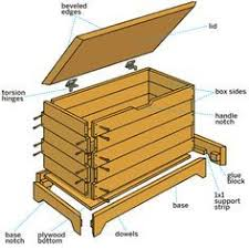 Plans To Build Toy Chest by Build A Toy Box Directions Free Toy Treasure Chest Plans U2013 How