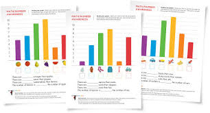 kindergarten bar graph worksheets and activity suggestions
