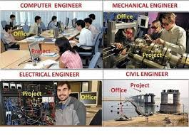 Civil Engineer Meme - how is the life of a person as a civil engineer quora