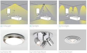 guide to bathroom lighting types of bathroom lights general