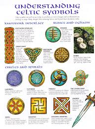 celtic symbols and what they great for helping to write