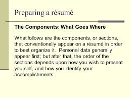 How To Present A Resume What Goes In A Resume Cover Letter Solution Specialist Sample What