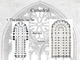 Gothic Architecture Floor Plan Gothic Architecture