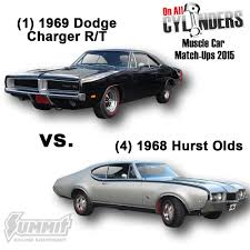 Dodge Challenger 1969 - muscle car match ups 2015 round 2 onallcylinders