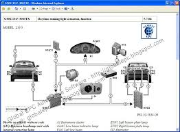 global epc automotive software mercedes benz starfinder web etm