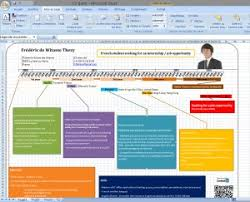 the resume exle exemple of a resume as a gantt chart done with excel