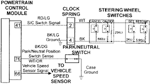 mazda mpv tcm wiring harness mazda wiring diagrams for diy car