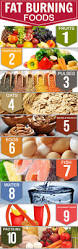 foods to eat to lose weight how lose fat fast losing belly fat