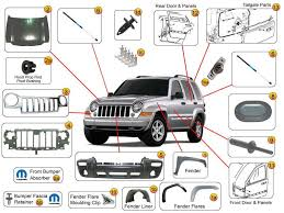 jeep liberty fender flare jeep liberty parts accessories 02 12 kj kk morris 4x4 center