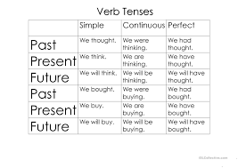 verbs tenses and sentence structure worksheet free esl printable