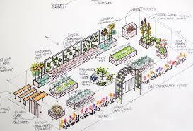 Vegetable Garden Bed Design by Vegetable Garden Design Layout Garden Ideas