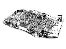 porsche racing logo 1978 porsche 935 78 moby race racing 935 interior engine f