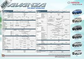 fortuner specs brand new toyota fortuner price list toyota fortuner philippines