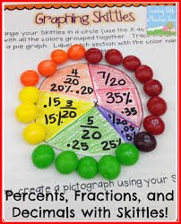 teaching with a mountain view percents decimals fractions and a