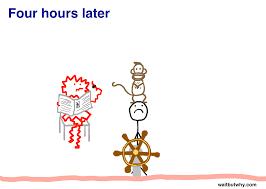 thesis definition of terms the procrastination matrix wait but why hs3a