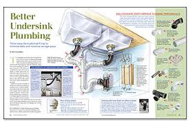 Better Undersink Plumbing Fine Homebuilding - Kitchen sink plumbing