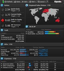klipfolio executive visibility dashboard