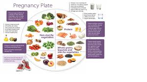 healthy diet during pregnancy u2013 currae hospitals