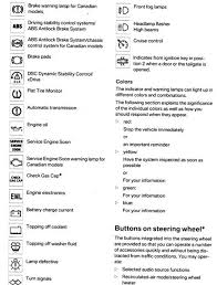 bmw 320i warning symbols list dashboard symbols bmw e36 com