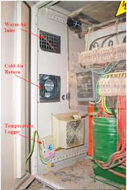 compressed air cabinet coolers systems compressed air best practices