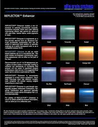 automotive metallic paint colors ideas metallic car paint color