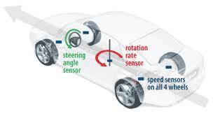 subaru vehicle dynamics control warning light boston subaru dealer what is vehicle dynamics control planet