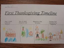 90 best thanksgiving images on thanksgiving activities