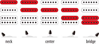 electric guitars sa sa160qm ibanez guitars