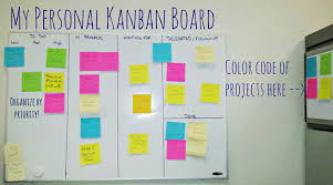 Best Color Codes Kanban The Hodge Podge