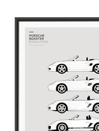 Porsche Boxster Generations - porsche boxster poster hive posters online store powered by