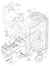 automotive wiring diagrams for free free drafting symbols free