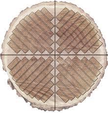 what is quarter sawn wood hardwood distributors