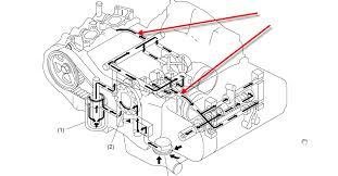 subaru sti engine diagram subaru wiring diagram instructions