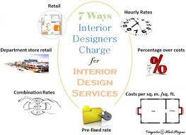 Interior Design Certification 7 Ways Interior Designers Charge For Services Dengarden
