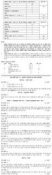 cbse class ix marking scheme for hindi b aglasem schools
