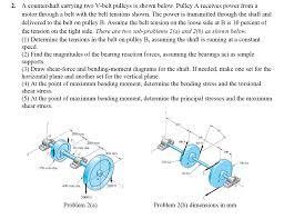 mechanical engineering archive september 27 2017 chegg com