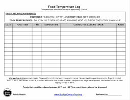 example haccp plan template of haccp plan sample mileagelog