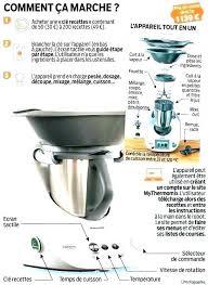 machine cuisine a tout faire machine cuisine a tout faire gastronoma a appareil cuisine a tout