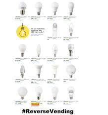 light bulb recycling machine reverse vending news