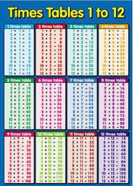 multiplication facts through 12 multiplication homework sheets